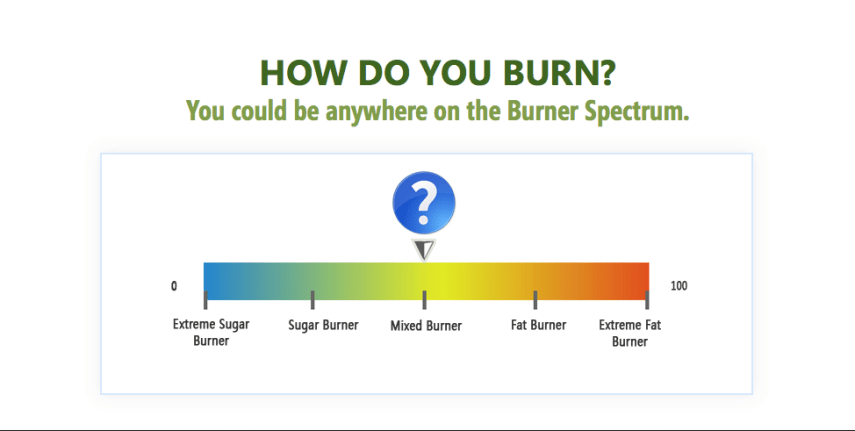 How do you burn?