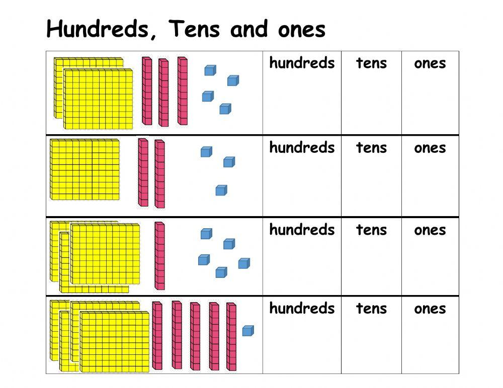 Multiplication Sums Worksheets For Class 3