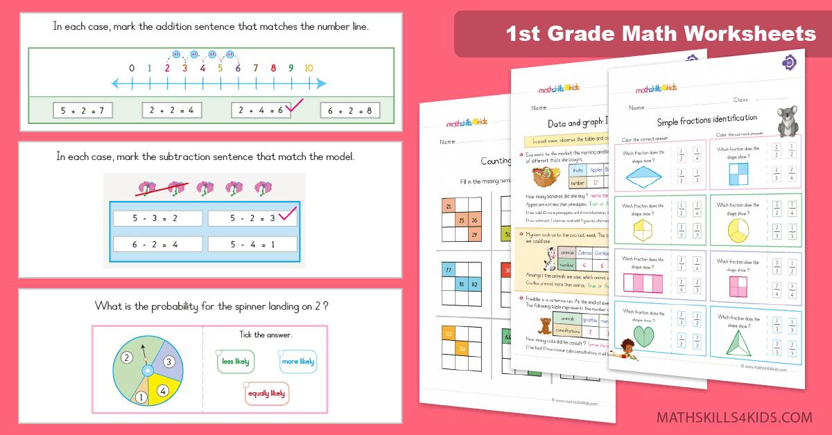 Multiplication Worksheets 1st Grade