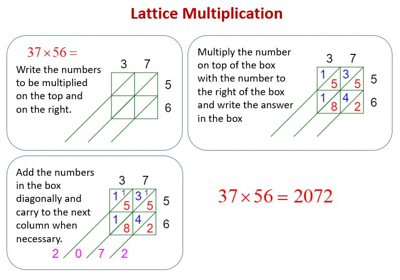 Lattice Method Multiplication Worksheets Free