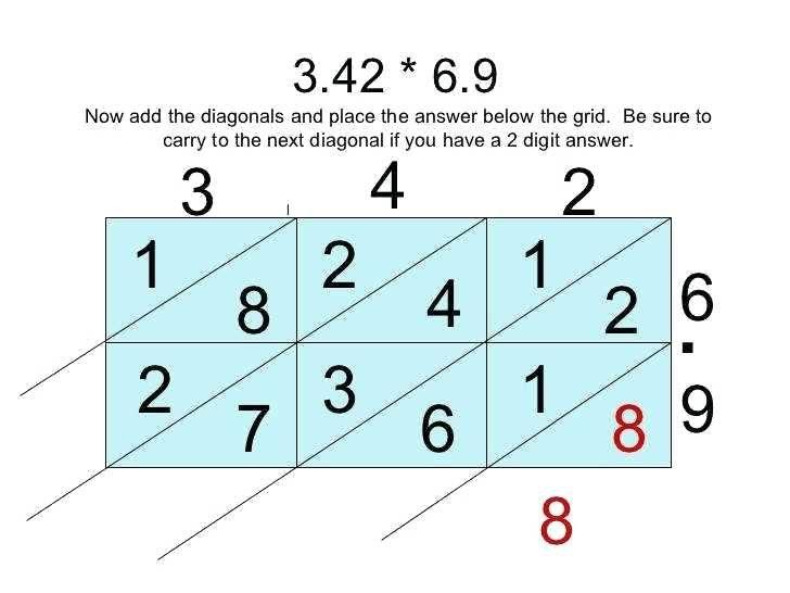 Multiplication Worksheets 2 Digit By 1 Digit No Regrouping