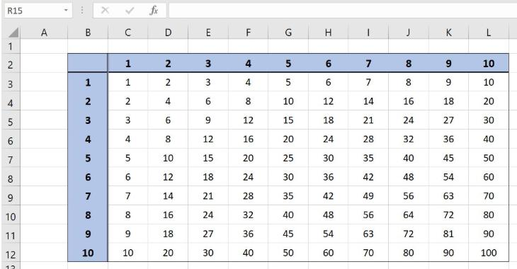 Multiplication Worksheets In Excel 3