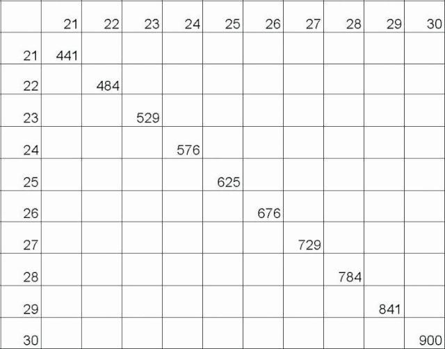 Multiplication Worksheets Random