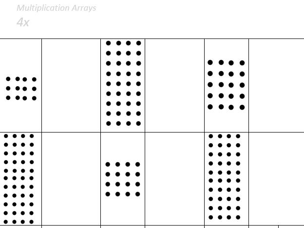 Distributive Property Of Multiplication Worksheets With Arrays