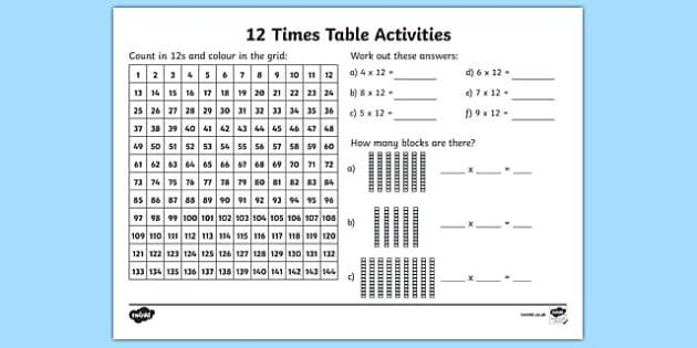 Multiplication Worksheets 12 Times Tables