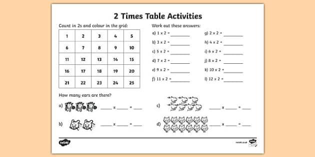 Multiplication Worksheets Times 2 1