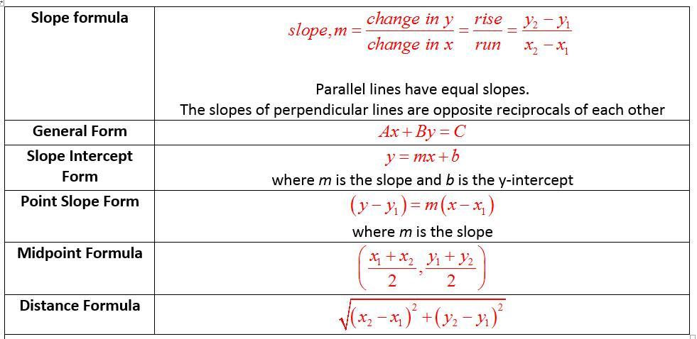 Math Worksheets Class 3 3