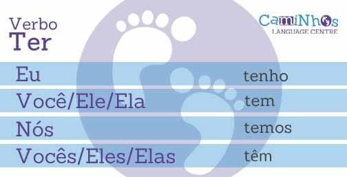 Preschool Verb Worksheets 3