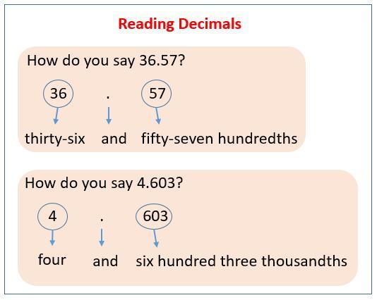 Math Worksheets Decimals 2