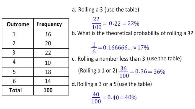 Math Worksheets Division 4th Grade 8