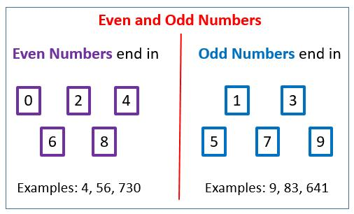 Math Worksheets Even And Odd Numbers 2