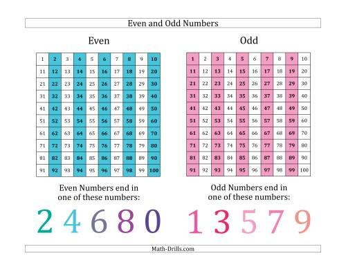 Math Worksheets Even And Odd Numbers 5