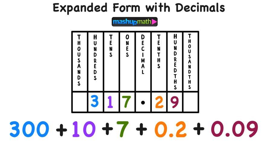 Math Worksheets Expanded Form 6