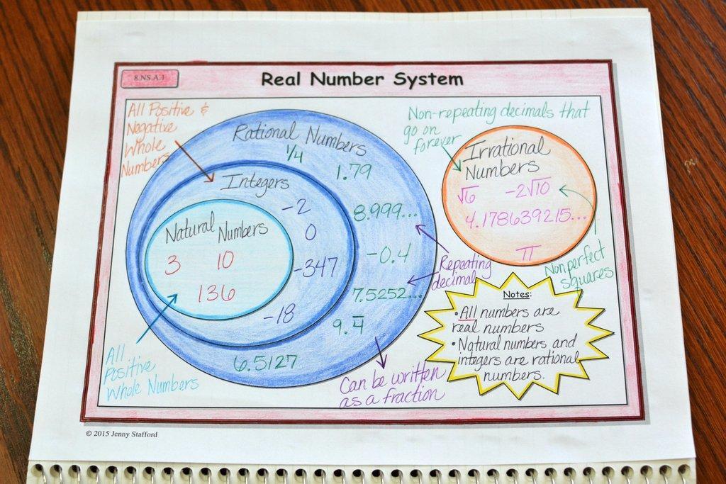Math Worksheets Grade 3 7