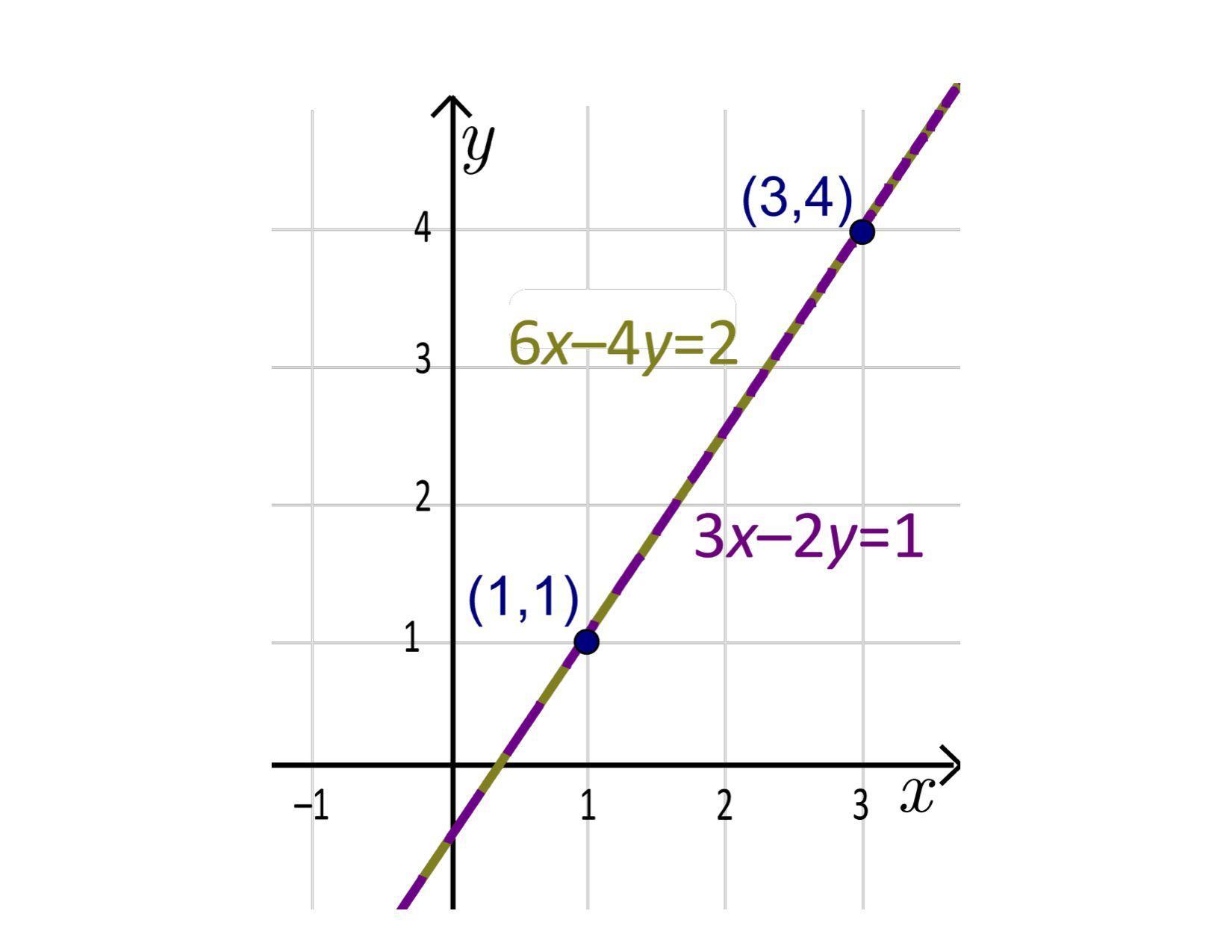 Math Worksheets Grade 6 6