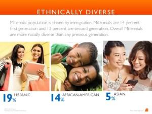 millennials-diversity