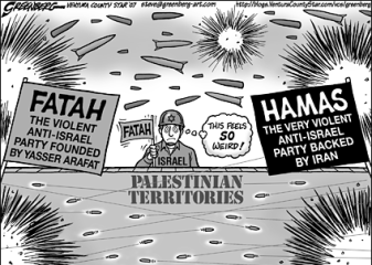 Difference Between Fatah and Hamas