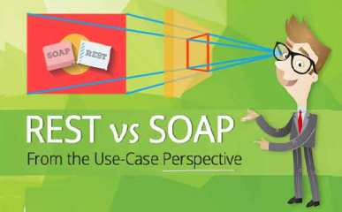 Difference-Between-REST-and-SOAP