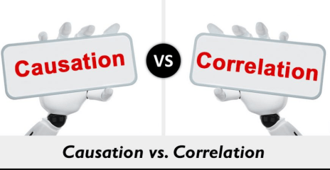 Difference between Causality and Correlation