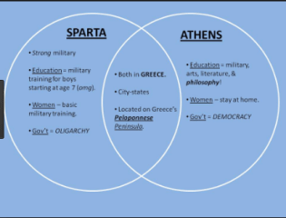 Differences between Sparta and Athens