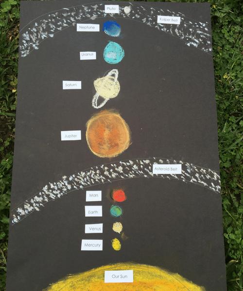 Harry Potter Solar System Activity - with free printable #homeschool #homeschoolmom #homeschoolscience #printable #kidsactivities