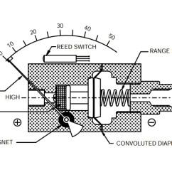 Ashcroft Pressure Transducer Wiring Diagram 2004 Ford Taurus Differential Indicator Great Installation Of 300dgc Big 1 Gauge And Filter Rh Differentialpressure Com Transmitter