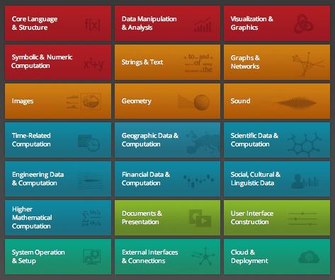 wolfram-language-categories