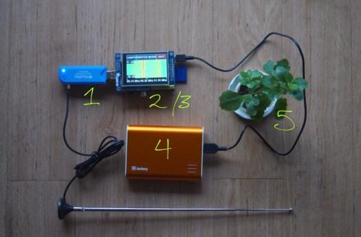 Raspberry Pi SDR Radio setup