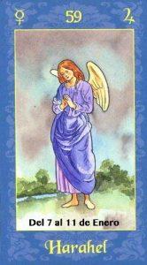 los ángeles según tu fecha de nacimiento