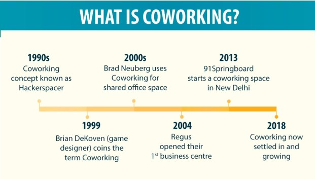 coworking image4