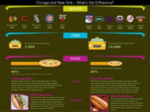 Cult Cargo: Salsa Boricua de Chicago