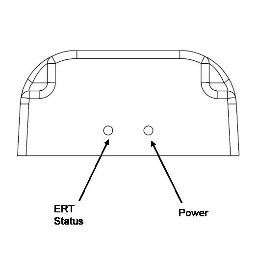ERT/Ethernet Gateway Status LED — Digi