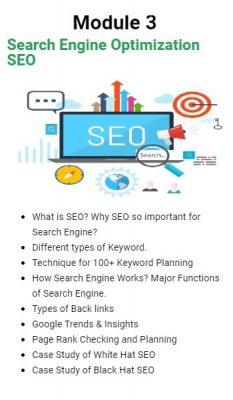 Learn Basics of SEO