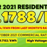 Power rates down P2.0814 per kWh