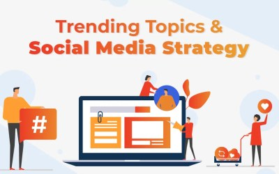 How To Use Trending Topics & Social Media Strategy In 2021