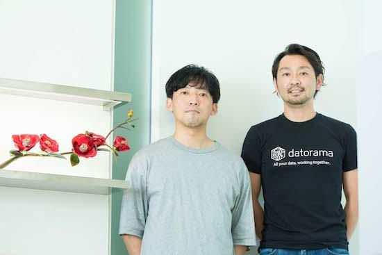 資生堂ジャパンの中條氏(左)と、Datorama Japanの石戸氏(右)