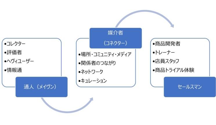 NB_suzuki_chart01
