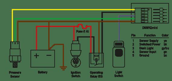 Oil & Air Ride Pressure