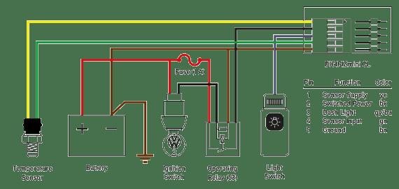 pricol oil pressure gauge wiring diagram a xpelair fan 060 awosurk de digifizmini rh failure control burner