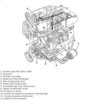 Alfa romeo 159 elearn-Workshop Manual Workshop Manual