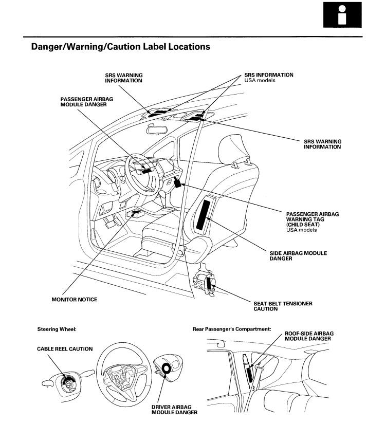Honda Jazz/Fit 2009/2012 workshop manual Workshop Manual