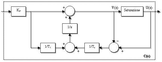 1988chevroletfuseblockwiringdiagram20vanv8w35057html - data wiring on  ford 2 0 vacuum diagram, 1992 geo metro timing marks
