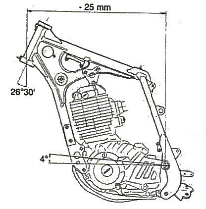 Dati Tecnici della TT600R