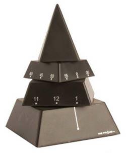 ピラミッド型の時計