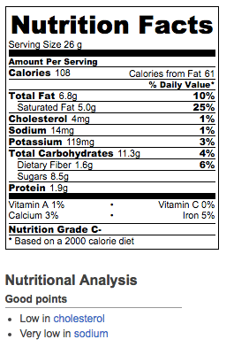 Nutritional Information for 1 dark chocolate truffle using coconut milk and unsweetened cocoa powder