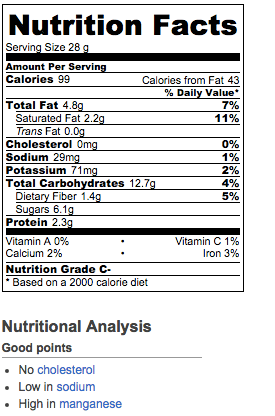 Nutritional Information for Cherry Lime Granola Bars. Makes 24 ( 1 oz) servings. Can be gluten and dairy free.