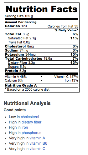 Nutritional Information for Mexican Street Corn. recipe and photos at digiinwithdana.com