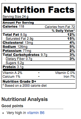 Nutrition information for 1/32 sandwich cookies using all purpose flour and salted creamy peanut butter.