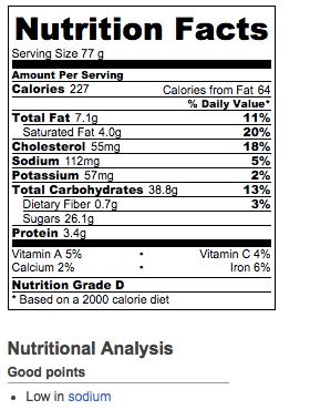 Nutritional Information for Lemony Blueberry Cupcakes, recipe and ideas at diginwithdana.com