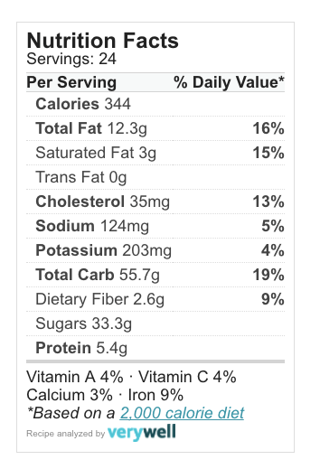 Nutrition Facts for Glazed Banana Pecan Bundt Cake recipe at diginwithdana.com